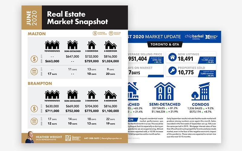 Market Report Infographics